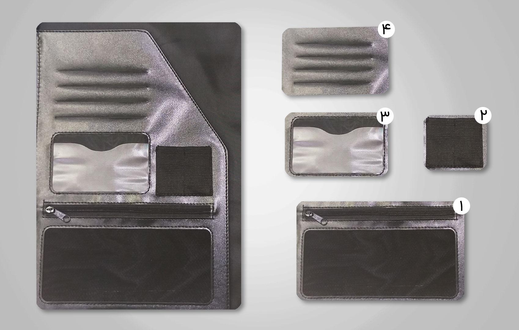 کیف اکو مدل2 ؛ یک کیف کاربردی